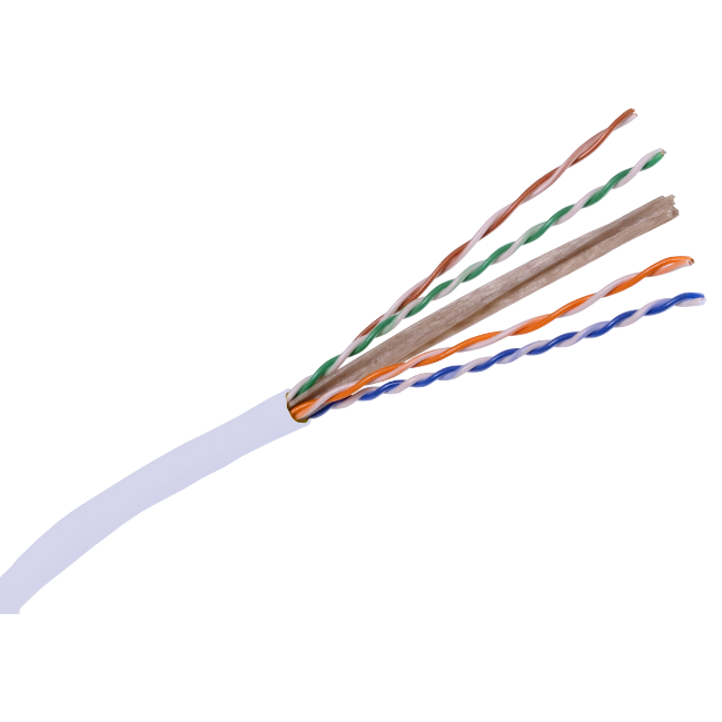 Riser Rated Copper Category Cables