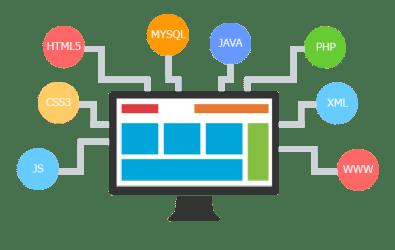 Creation des sites Web