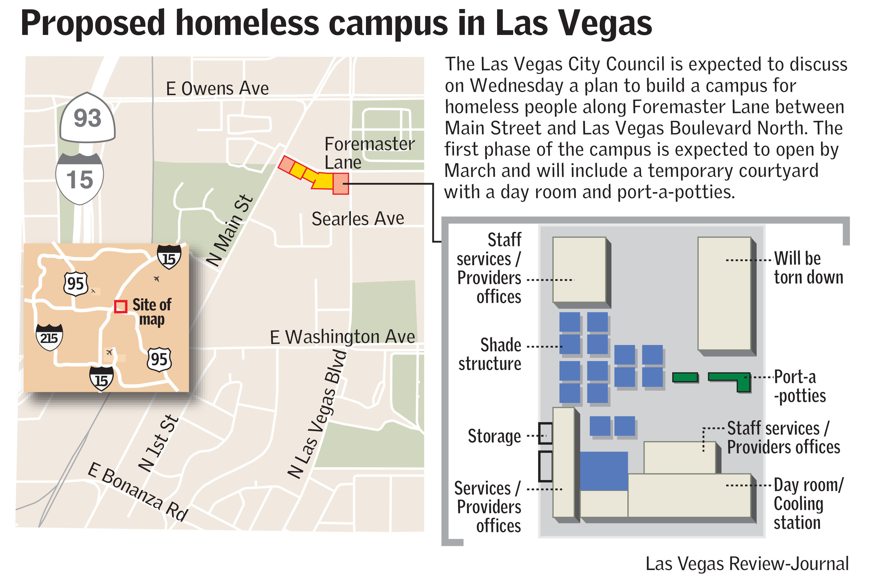 Proposed homeless campus