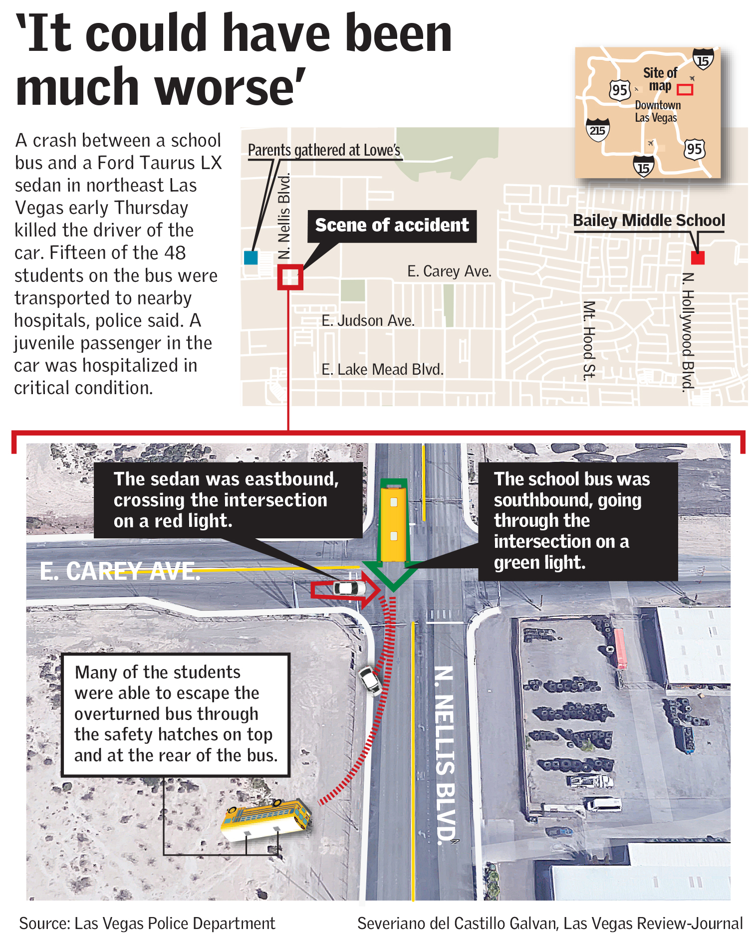 ccsd bus crash (Las Vegas Review-Journal)