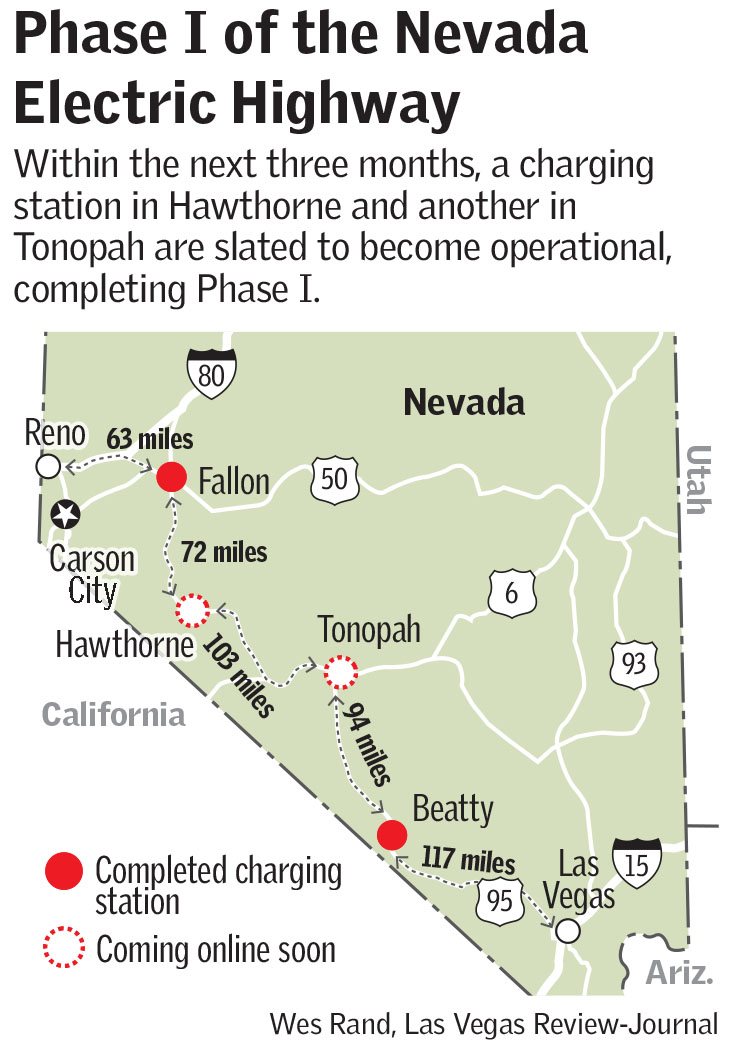 Phase I of Nevada Electric Highway