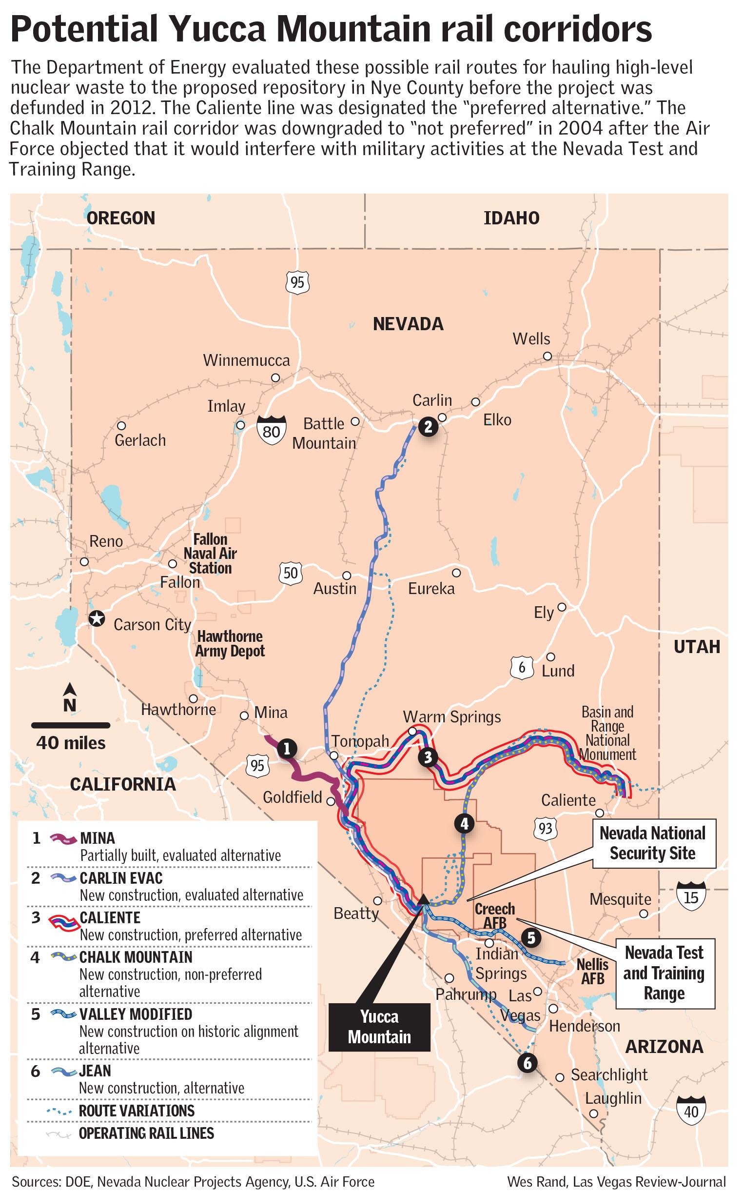 Yucca Mountain rail routes