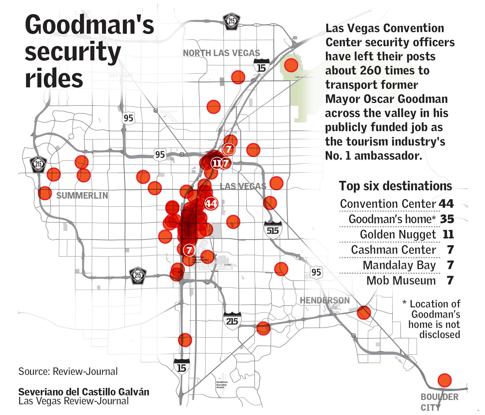 Oscar Goodman's security rides