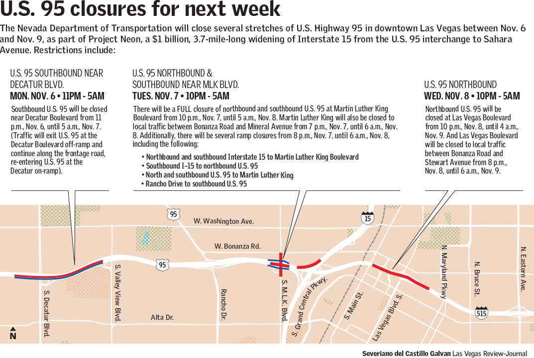 Sections of US 95 in downtown Las Vegas to close overnight for