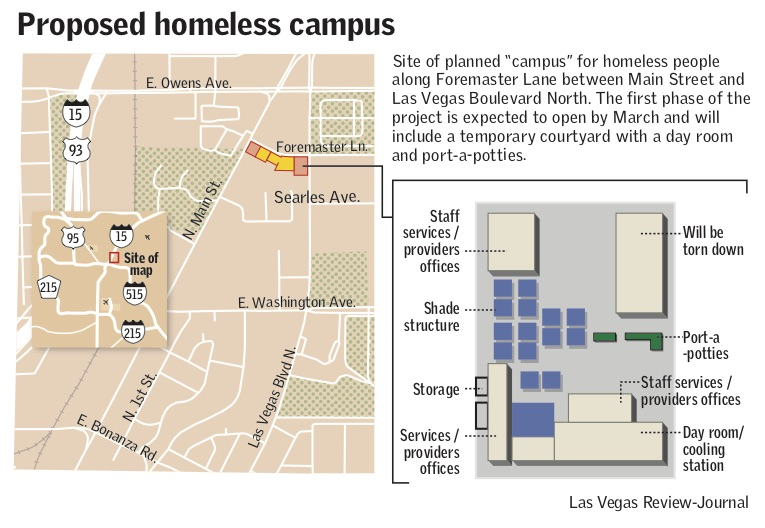 Campus for homeless in Las Vegas on track to open in March – Las