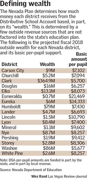 Defining Wealth