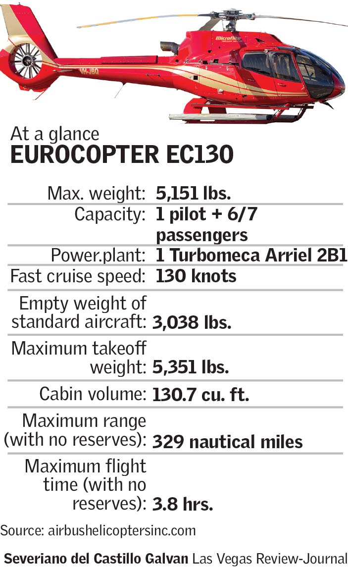 Eurocopter EC130 Severiano del Castillo Galvan Las Vegas Review-Journal