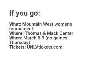 UNLV women's basketball Mountain West Las Vegas Review-Journal