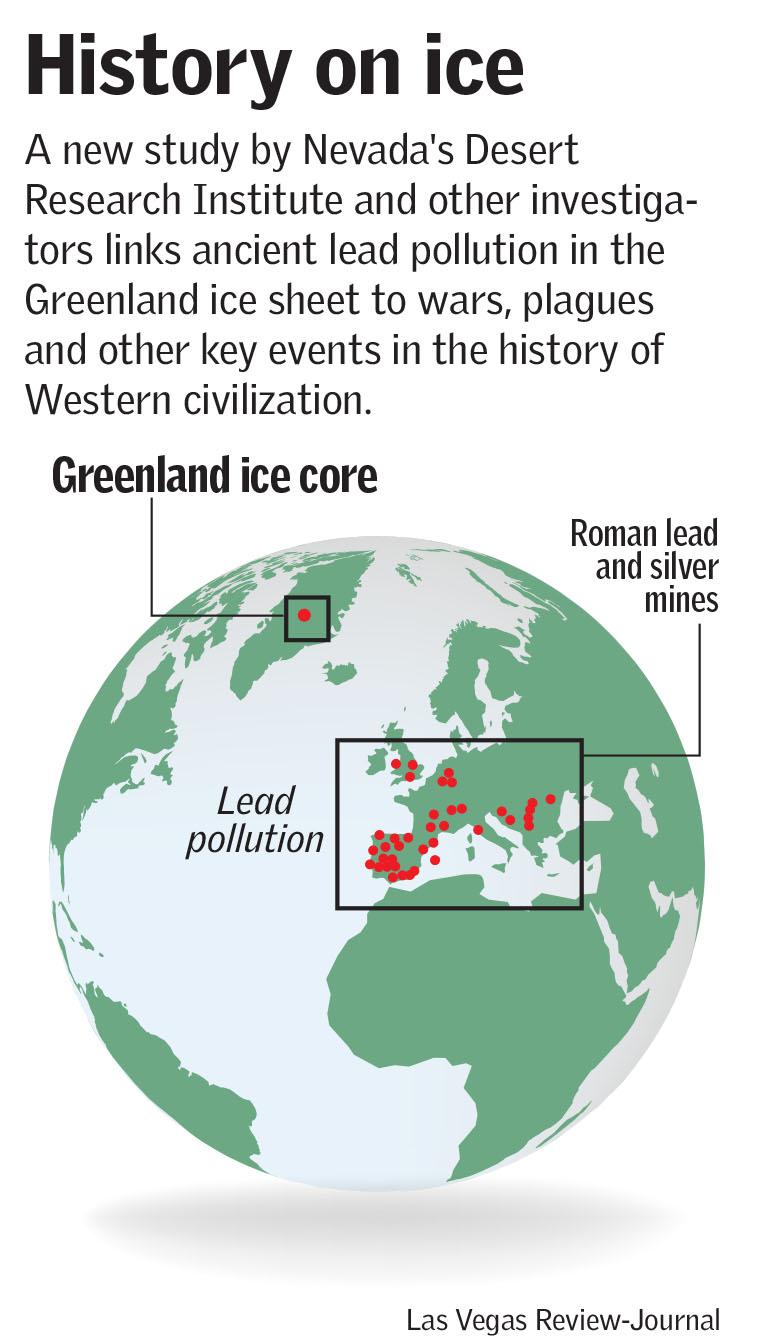 history on ice
