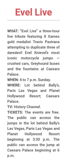 SHORT DESCRIPTION (Las Vegas Review-Journal)