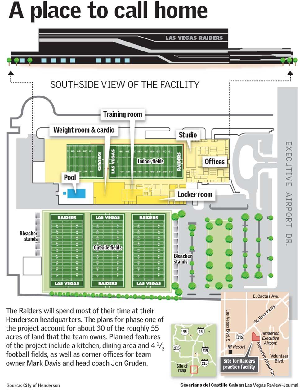 Records Give First Glimpse Of Raiders Henderson Headquarters Las Nfl Football Field Diagram Severiano Del Castillo Galvan Vegas Review Journal