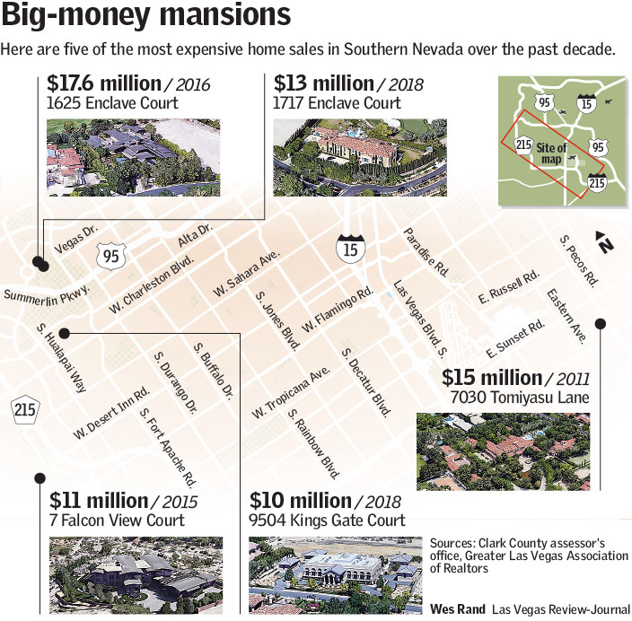 Big Money Mansions