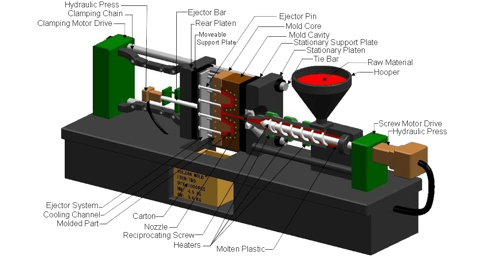 injection molding machine-1
