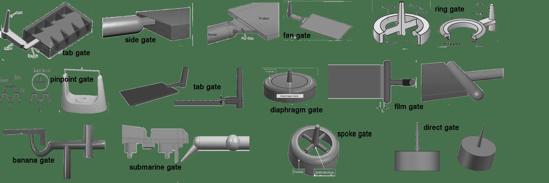 Principle Of Gate Design -