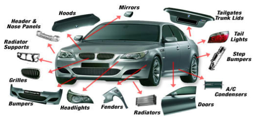 Car interior and exterior trim mold supplier