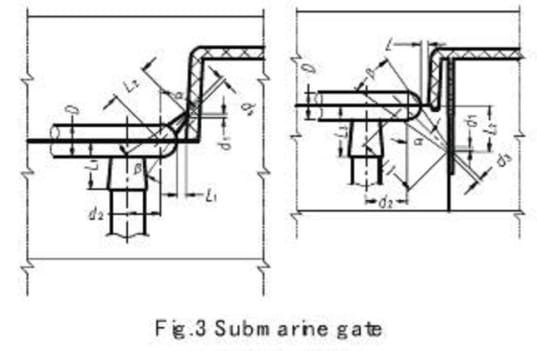 submarine gate