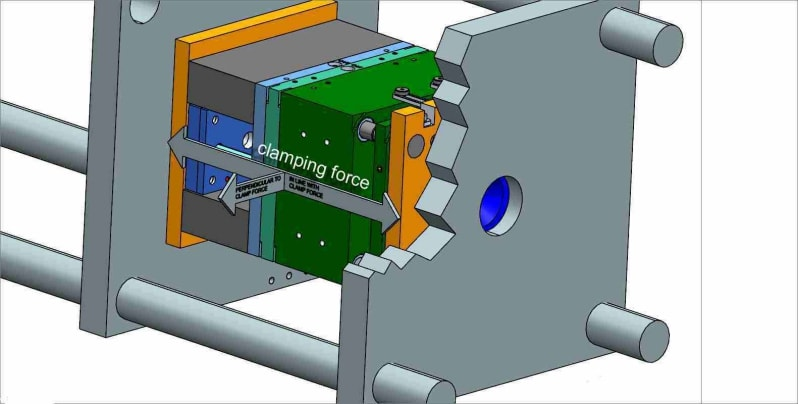 Injection Mold-Clamp Force