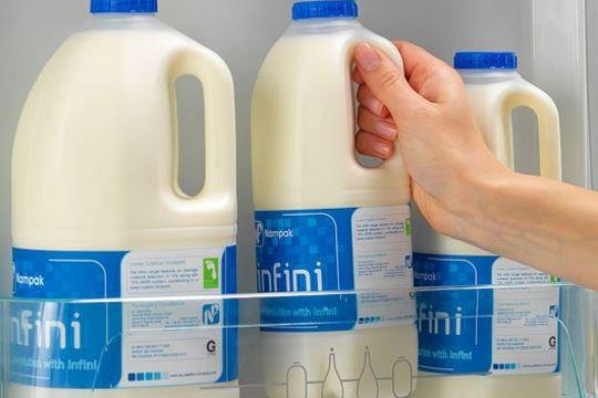 UK milk production