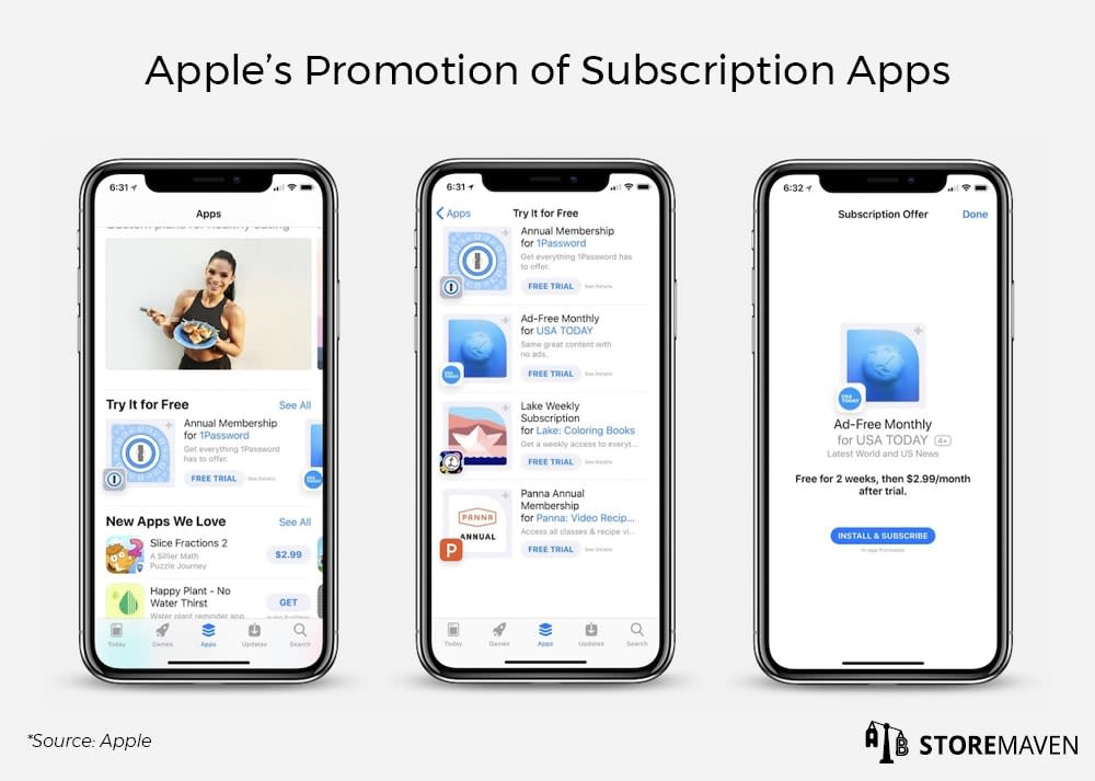 Apple's Promotion of Subscription Apps