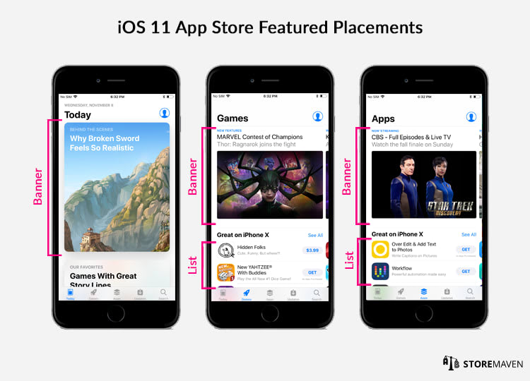 APP Store Featured Placements