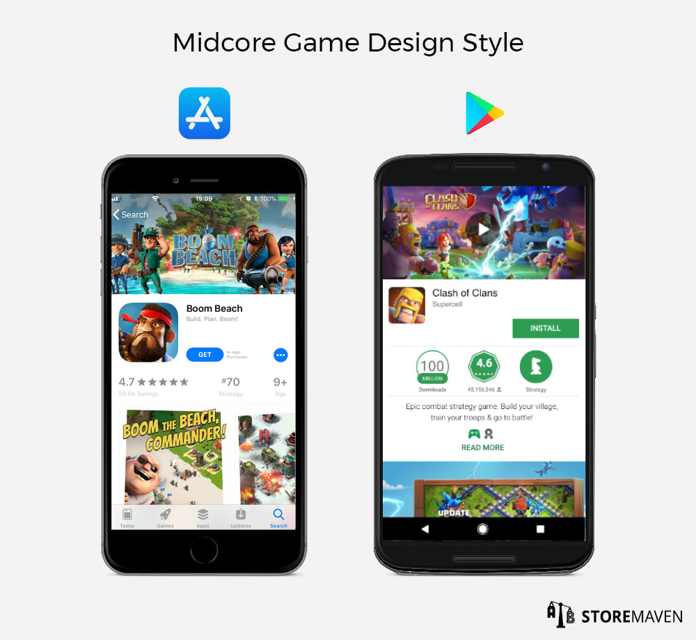 Midcore Game Design Style