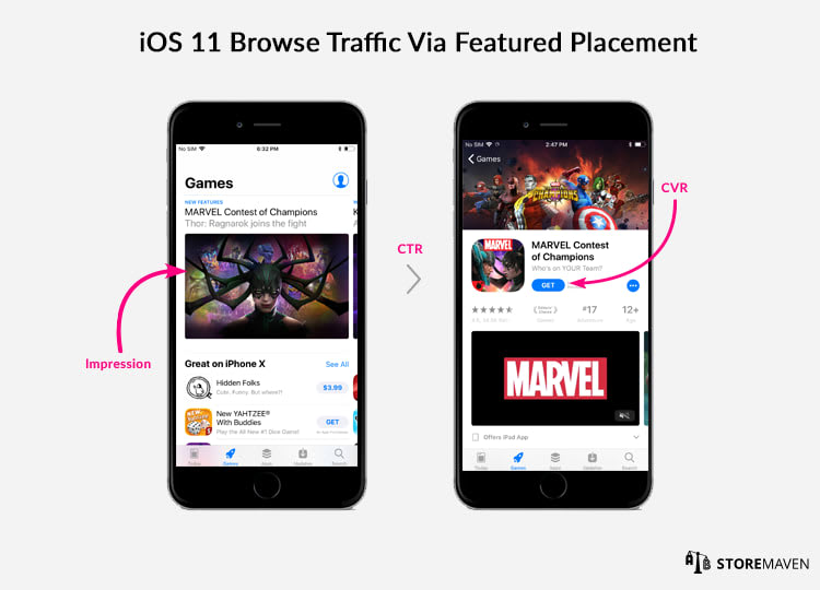 Browser Traffic Via Featured Placement