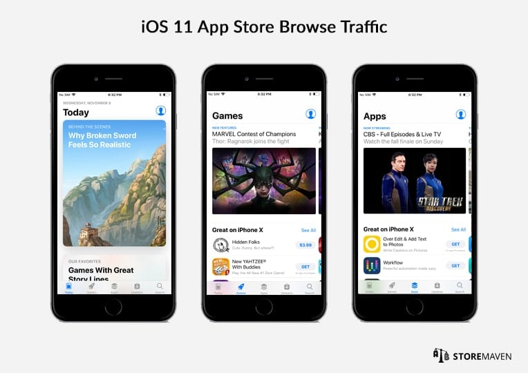 IOS 11 App Store Browse Traffic