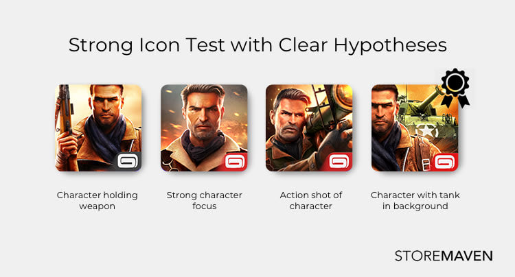 Strong Icon Test with Clear Hypotheses