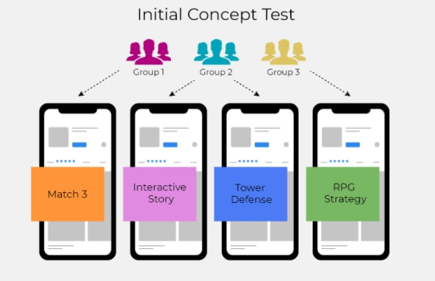 How to Create and Test Prelaunch with ASO (App Store Optimization) in Mind - 5