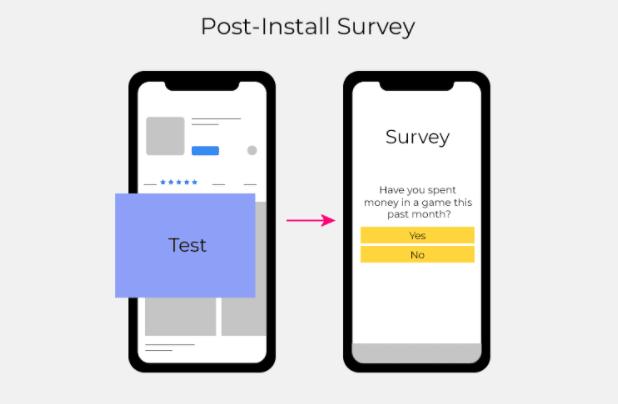 Post-Install Survey
