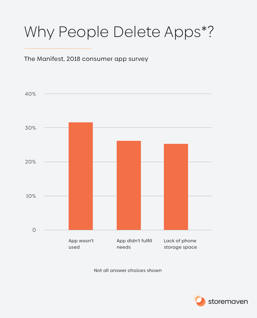 App Size and Your App Store Optimization Strategy - 3