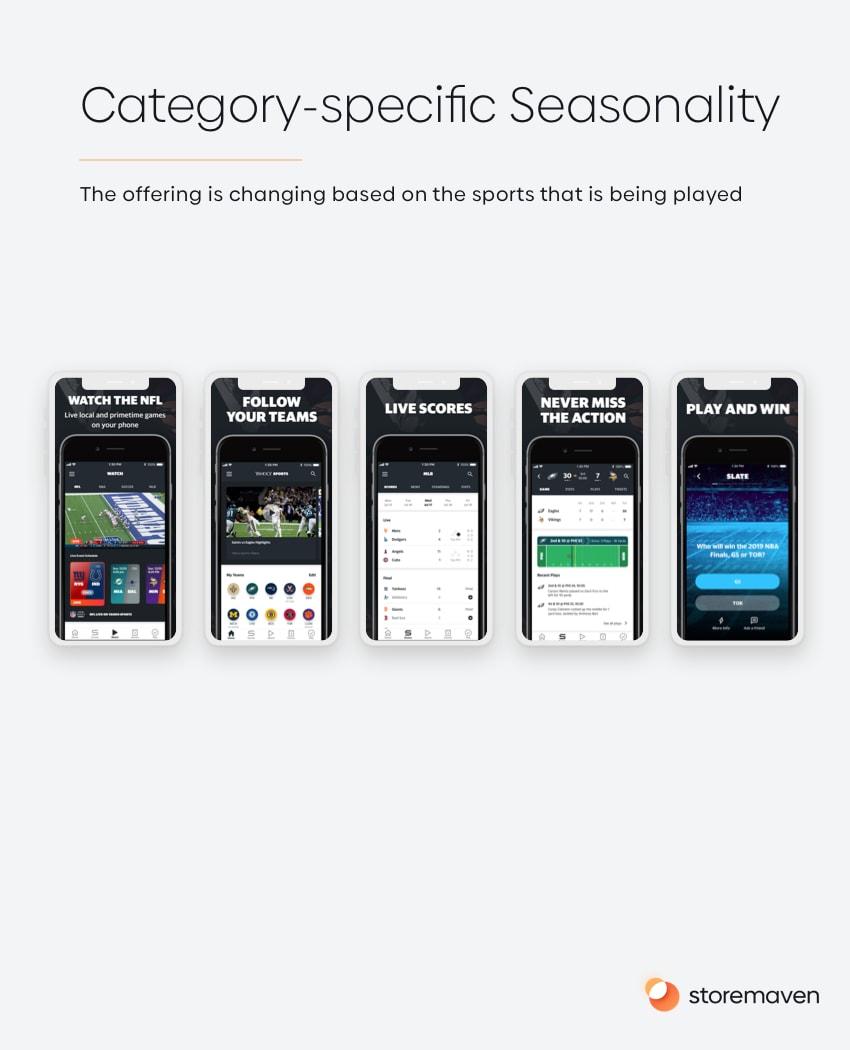 Category-specific Seasonality