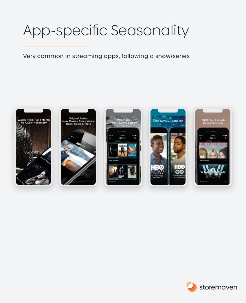 App-specific Seasonality