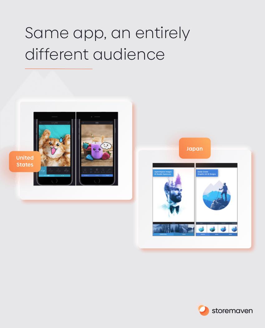 App Store Culturalization - 1