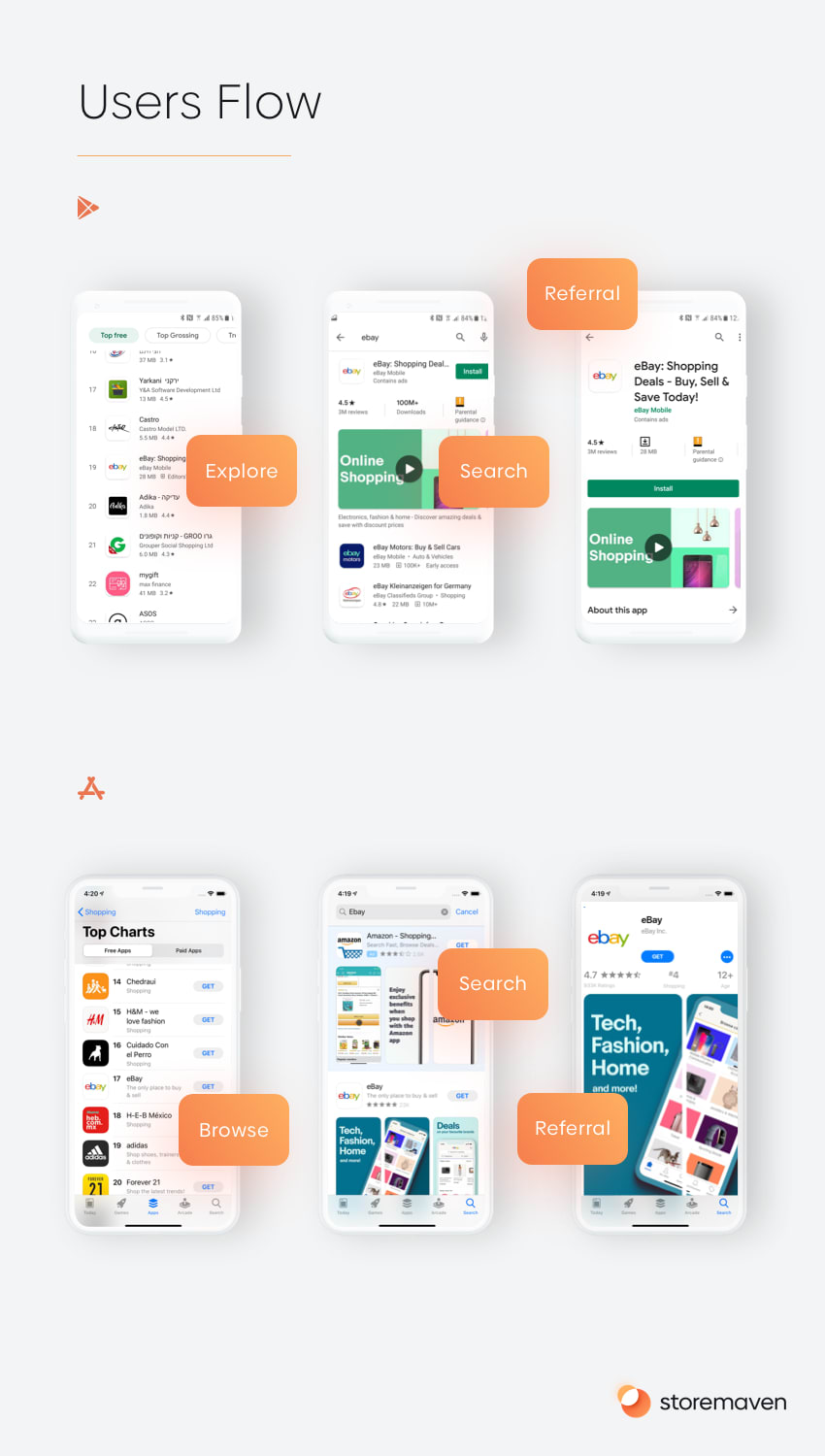 The Complete App Store Optimization (ASO) Guide (2020) - 2