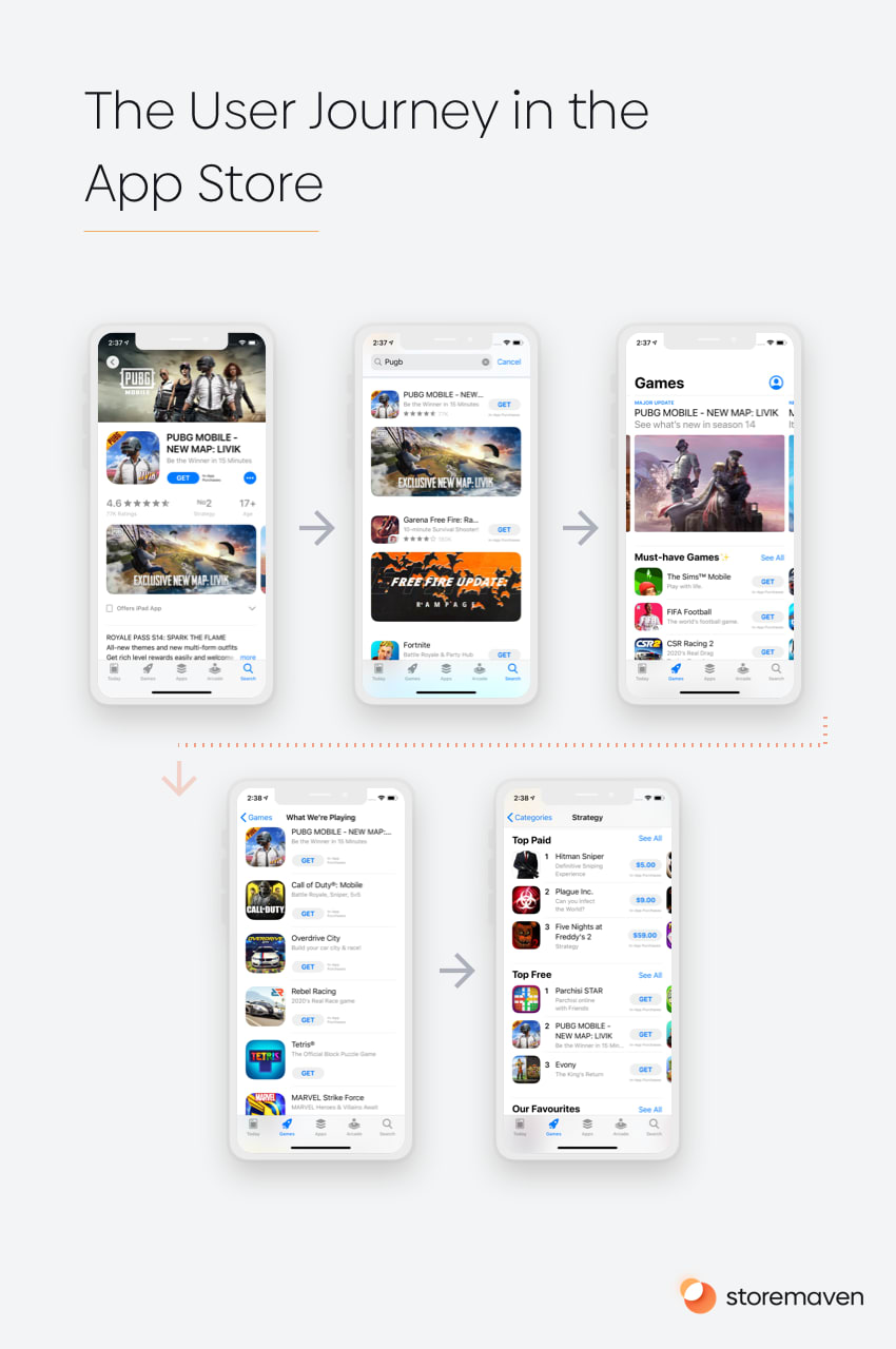 The Complete App Store Optimization (ASO) Guide (2020) - 8