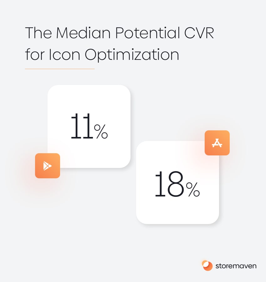The Complete App Store Optimization (ASO) Guide (2021) - 10