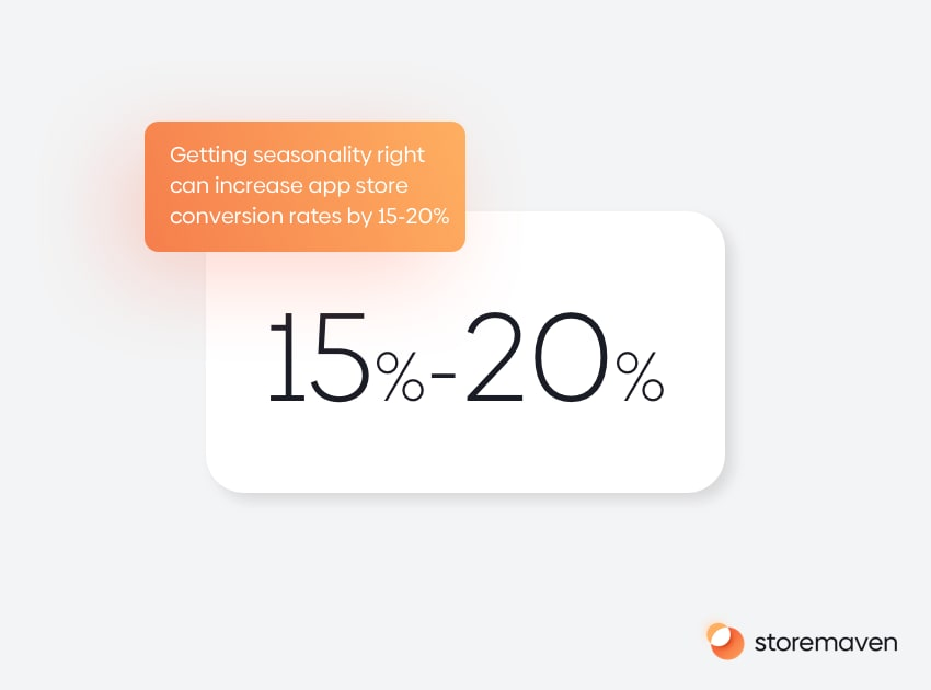 The Complete App Store Optimization (ASO) Guide (2020) - 21