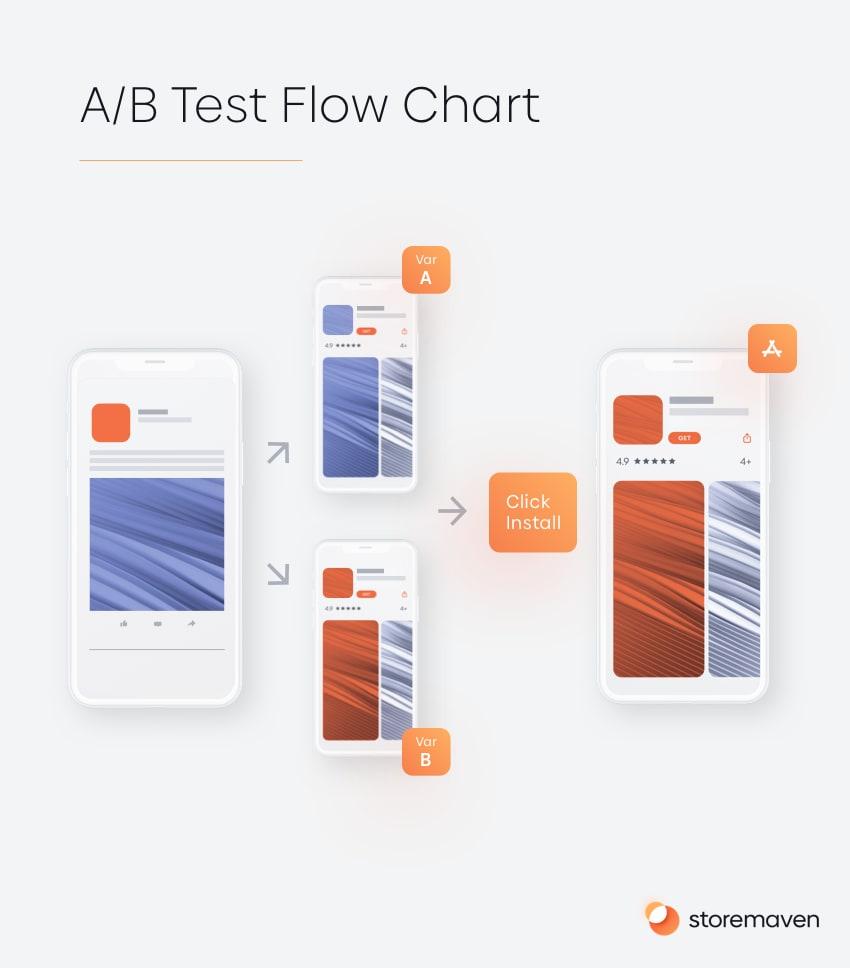 App Store A/B testing - 1