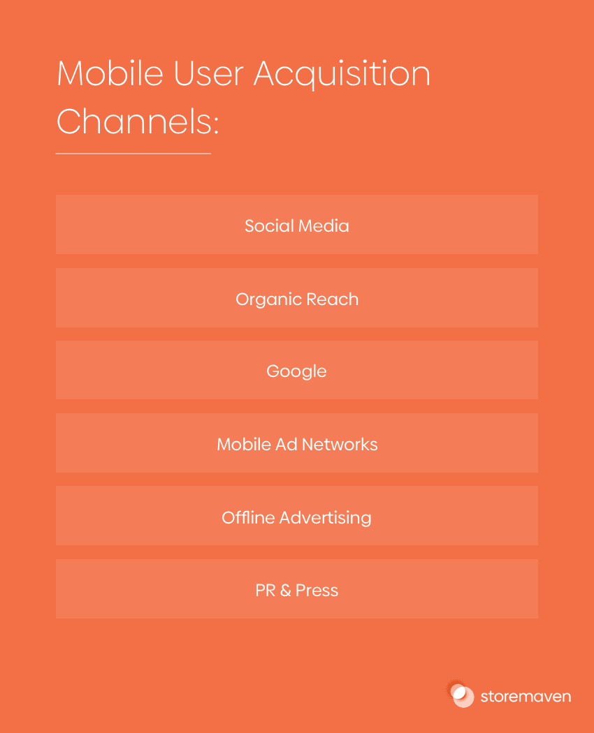 Mobile User Acquisition Channels