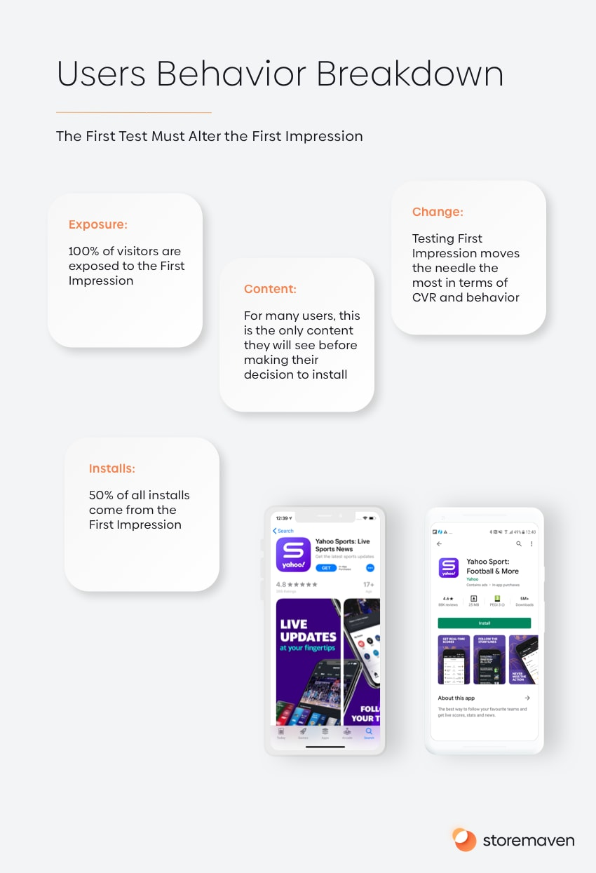 The Complete App Store Optimization (ASO) Guide (2020) - 9