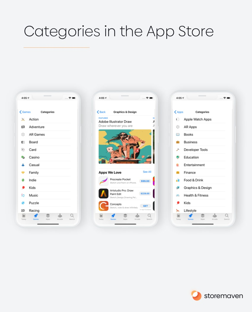 Choosing the Right App Category (And How it Relates to ASO) - 1