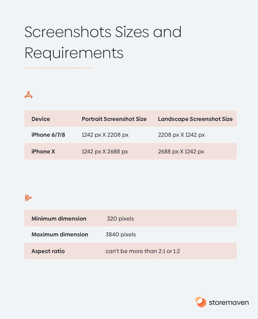 App Screenshots sizes and Requirements