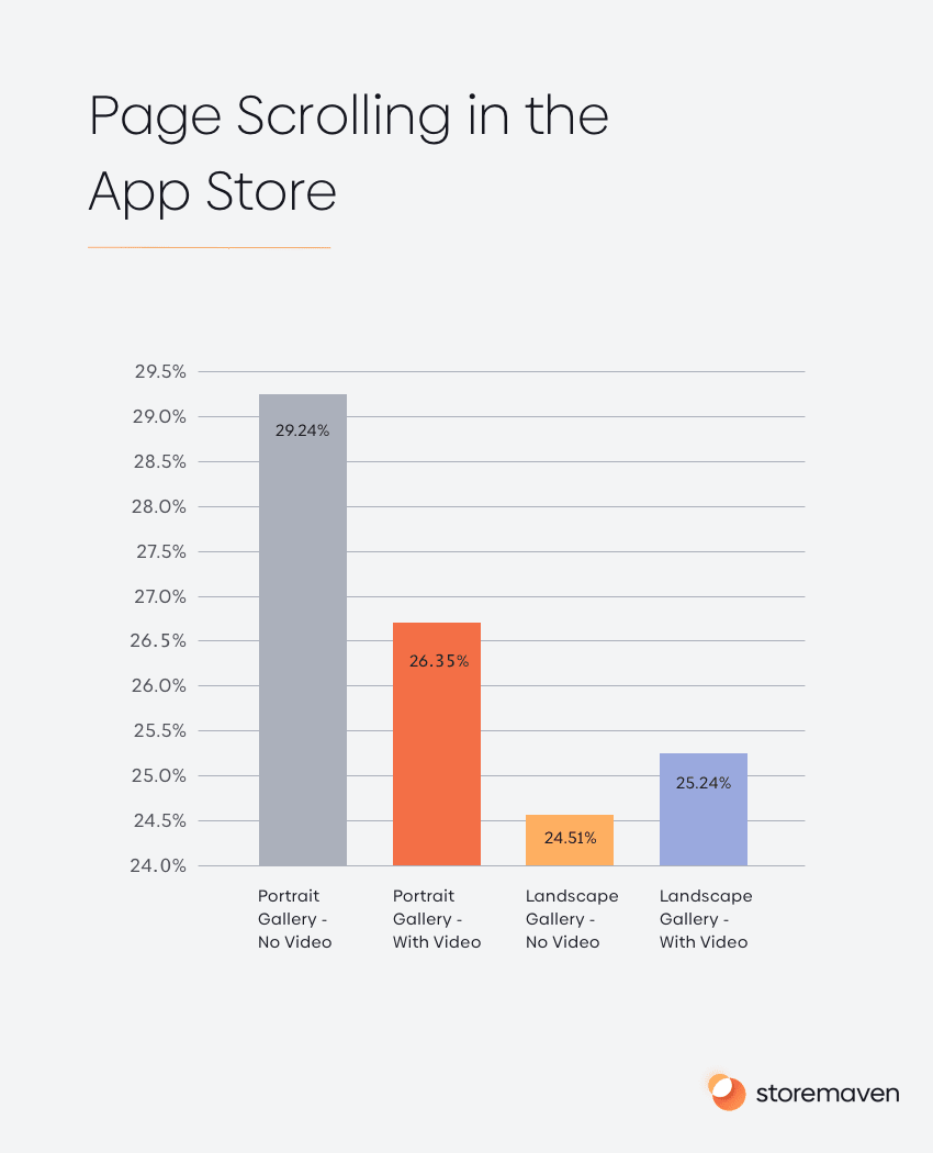 Page Scrolling in the App Store