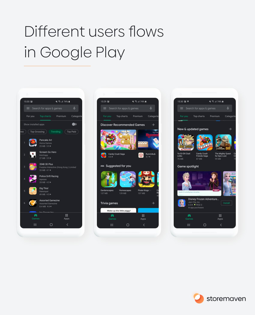 Different user flows in Google Play
