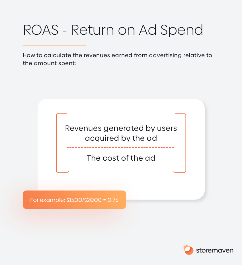 Optimizing ROAS to Improve User Acquisition - 1