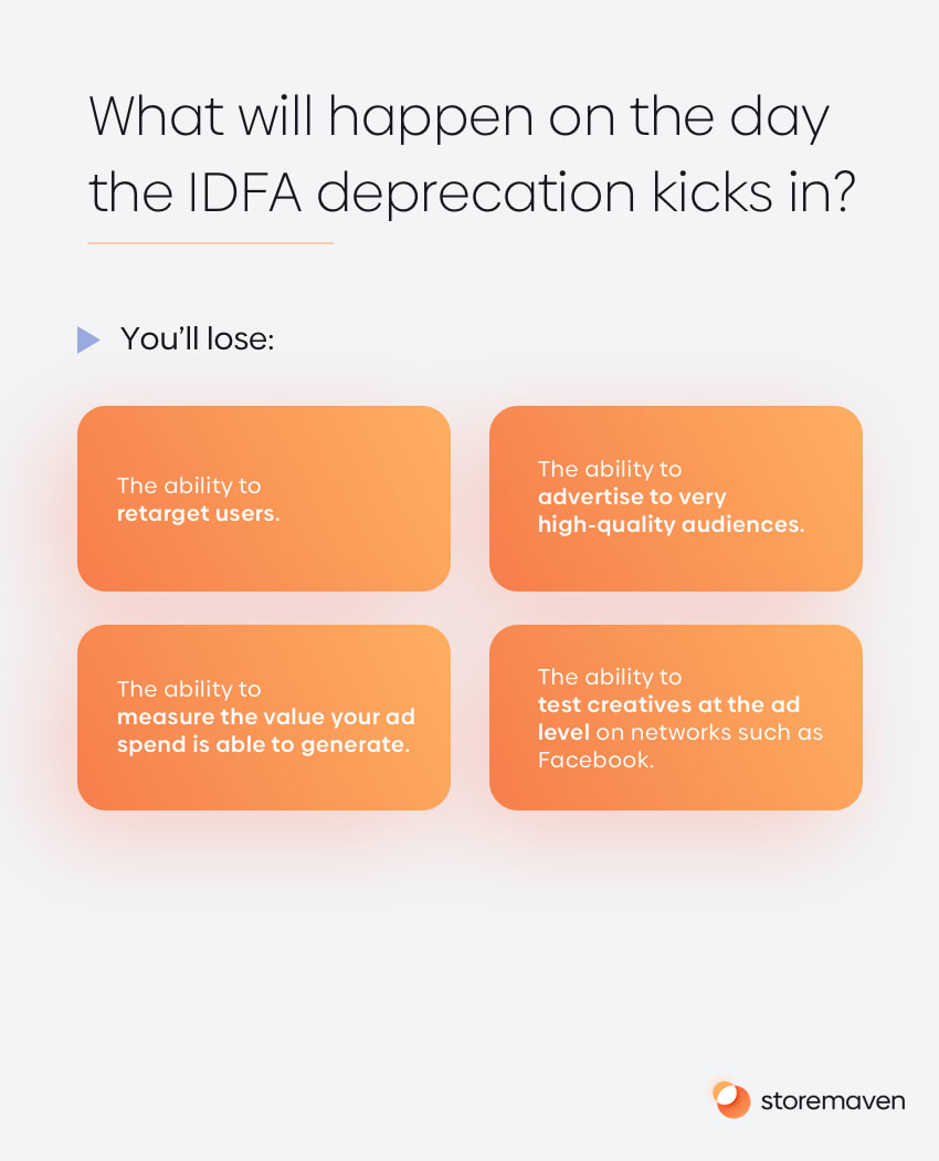 IDFA Deprecation is Nigh: Here's an Idea How to Be Ready When it Hits - 1