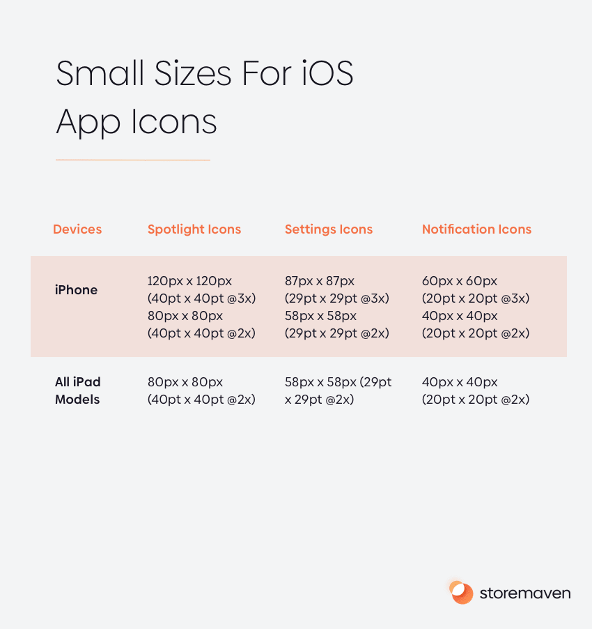 Small Sizes For IOS App Icons