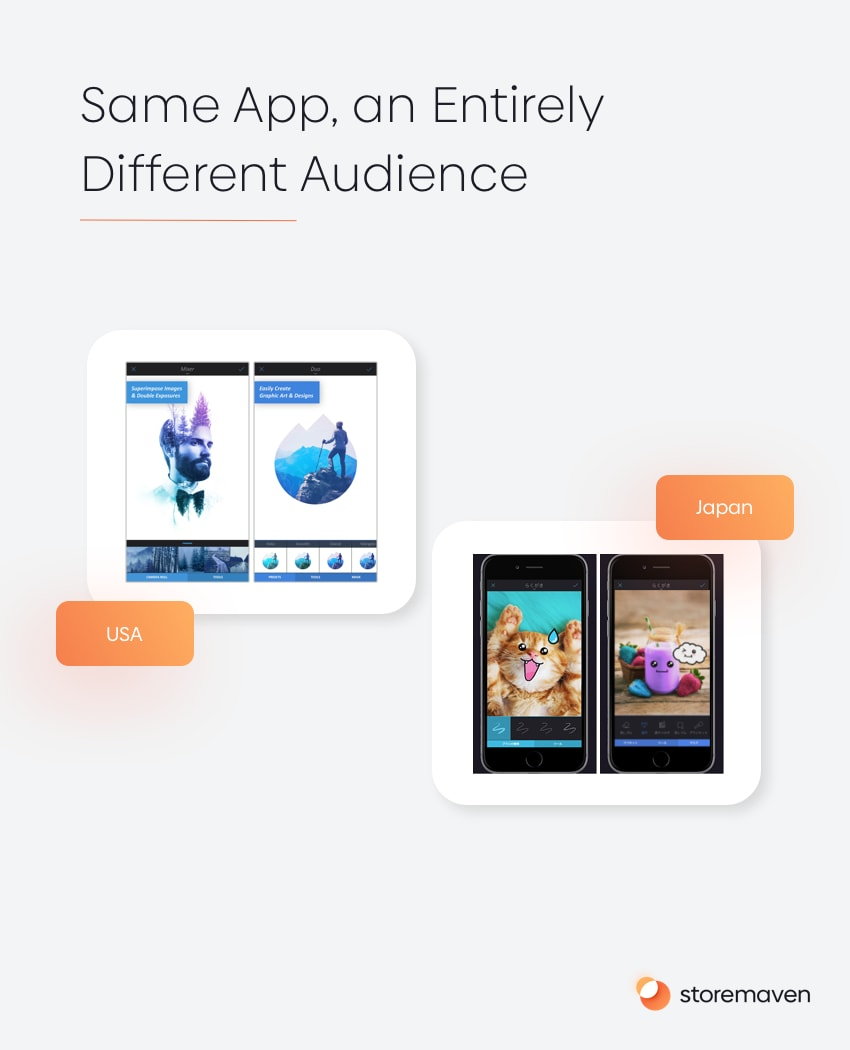 How to Use App Localization and Culturalization to Boost Conversion Rates - 3