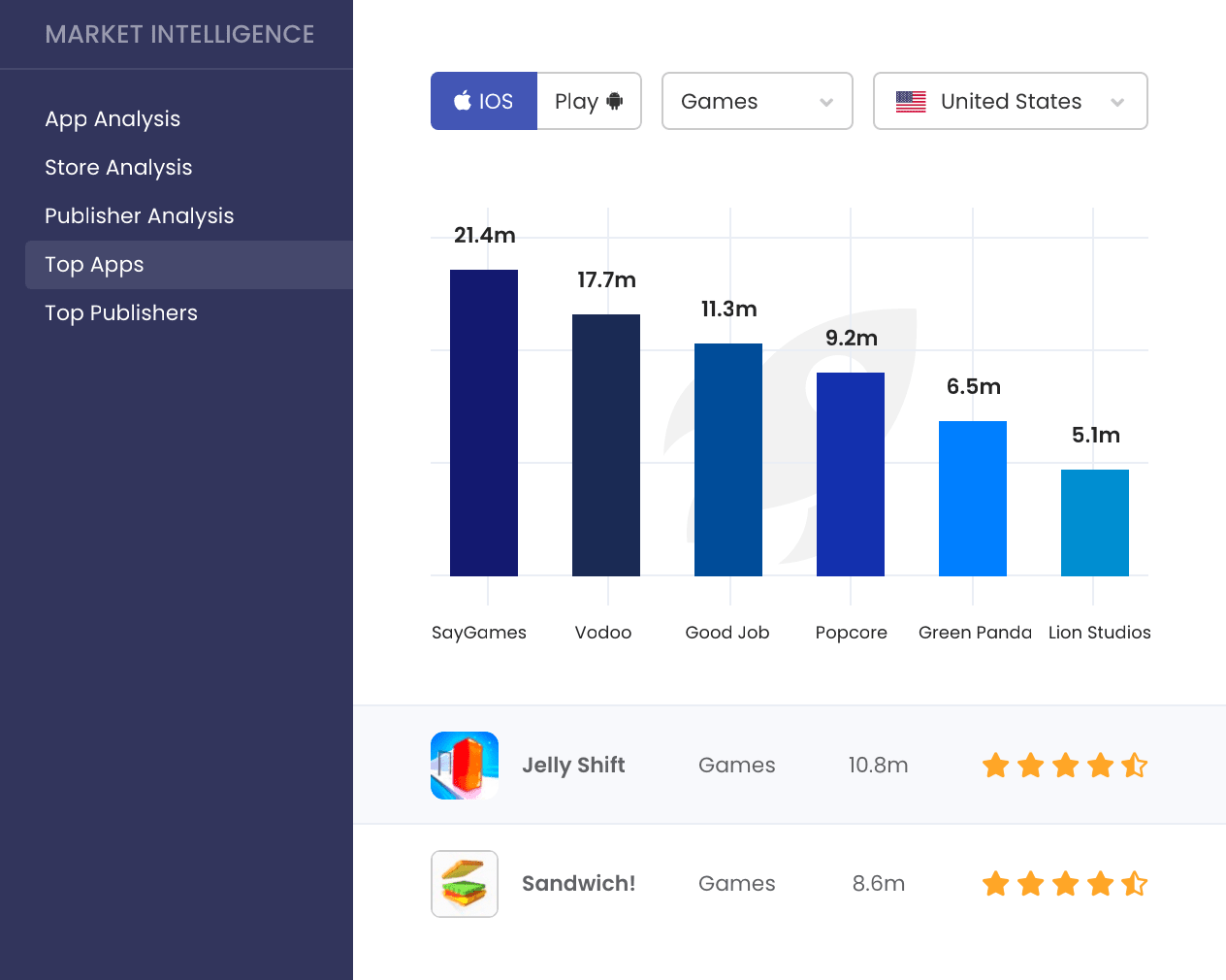 How to Track App Downloads and Revenue of Your App and Competitors - 1